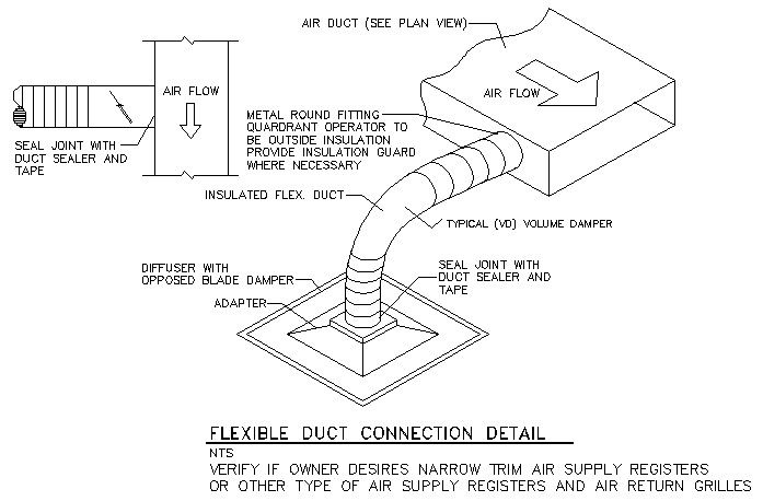 HVAC Mechanical Engineering Design Consultants | HVAC Mechanical ...